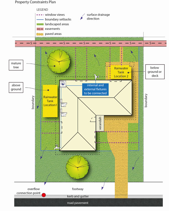 Example of a property constaints plan identifying potential locations of rainwater tanks