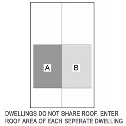 Figure 1 - dwellings do not share roof. Enter roof area of each separate dwelling.