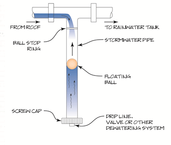 Diagram of a diverter