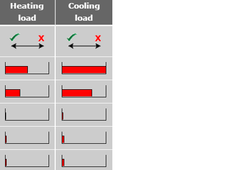glazing feedback bars heating and cooling
