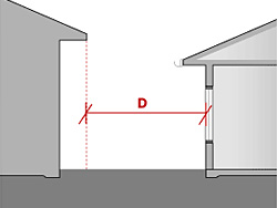 For overshading from a building, measure the distance away (D) from the window to the leading edge.