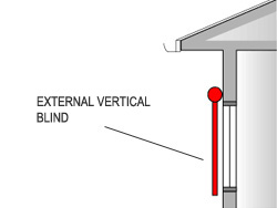 Diagram of an external vertical blind, completely covering the window.