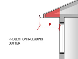 Measure the projection (P) of an eave or solid overhang from the window to the leading edge including the gutter.