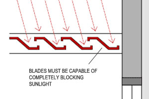For a pergola with adjustable blades, the blades must be capable of completely blocking sunlight when it is directly overhead.