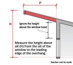 Measure the height above sill (H) from the sill of the window to the leading edge of the overhang