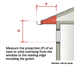 Measure the projection (P) of an eave or solid overhang from the window to the leading edge including the gutter